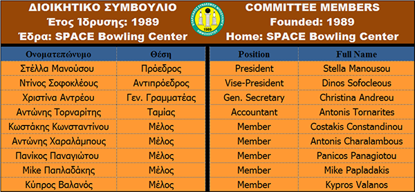 FAMAGUSTA B.F. Committee Members_2