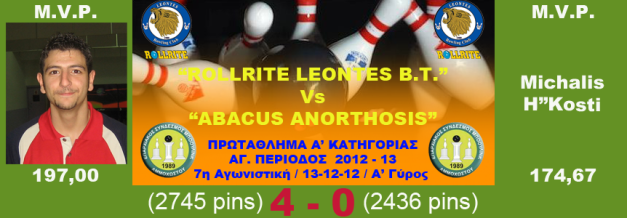 ROLLRITE LEONTES Vs ABACUS ANORTHOSIS_MVPs_w7