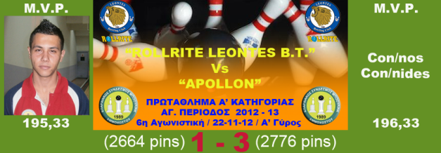 ROLLRITE LEONTES Vs APOLLON_MVPs_w6