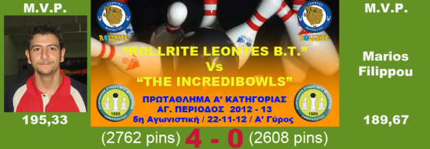 ROLLRITE LEONTES Vs THE INCREDIBOWLS_MVPs_w5