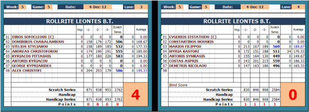ROLLRITE LEONTES Vs THE INCREDIBOWLS_scoresheet_w5