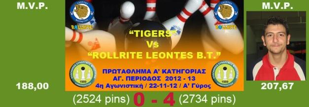 ROLLRITE LEONTES Vs TIGERS_MVPs_w4