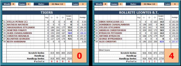 ROLLRITE LEONTES Vs TIGERS_scoresheet_w4