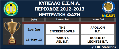 ESMA_cup_2013_schedule_round C_semi-finals_lbc