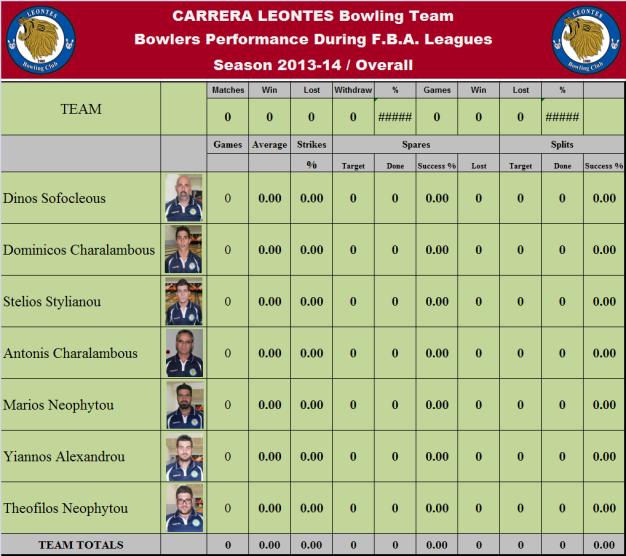 Overall Team Statistics_T-1