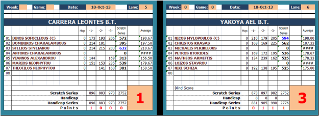 LEONTES Vs Yakoya Ael_Results
