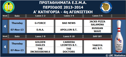 FBA League_next week games_w4a