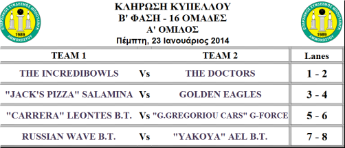 FBA CUP_2013-14_Round B_games