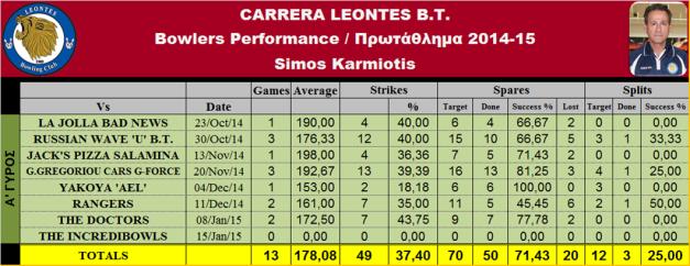 Perf_Simos Karmiotis_performance_w-8