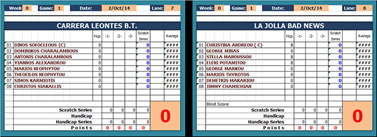 Scoresheet LEONTES Vs Bad News_2-10-2014_550