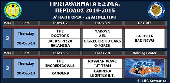 Season 2014-15_Div A_week-2_550