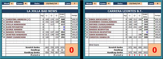 SS_Bad News Vs LEONTES_23-10-2014_550