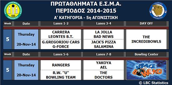 Season 2014-15_Div A_week-5_550